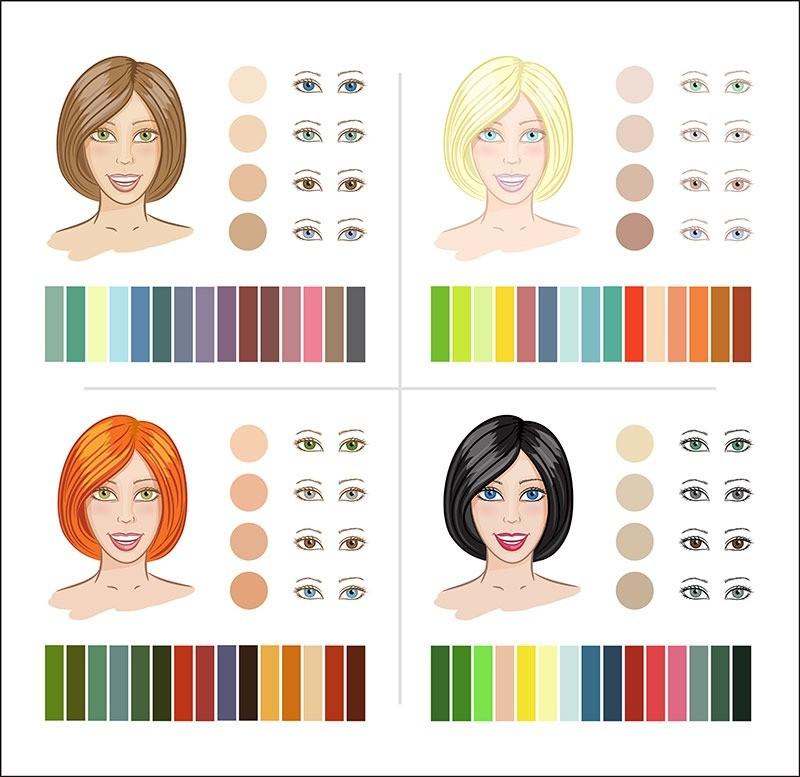 Paleta de culori în beauty 2