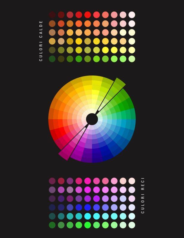 Paleta de culori în beauty 7