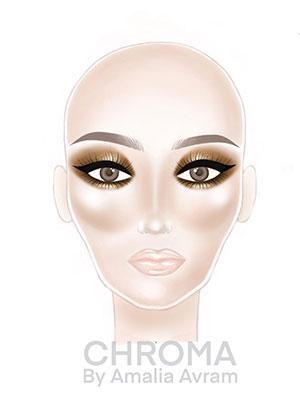 Cum sa faci machiaje mai frumoase, chiar daca nu esti makeup artist: NUDES 2
