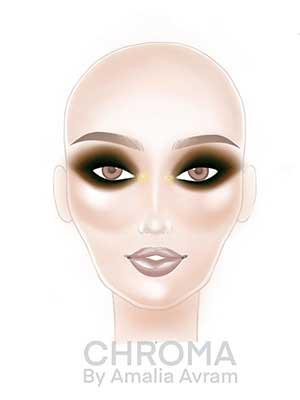 Cum să faci machiaje mai frumoase, chiar dacă nu eşti makeup artist : NUDES 5