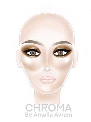Cum să faci machiaje mai frumoase, chiar dacă nu eşti makeup artist : NUDES 7