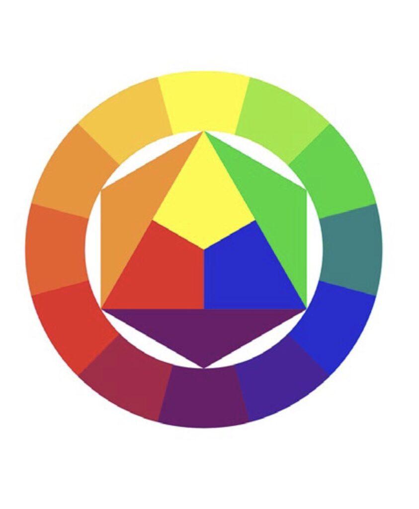 Colorimetria părului 1
