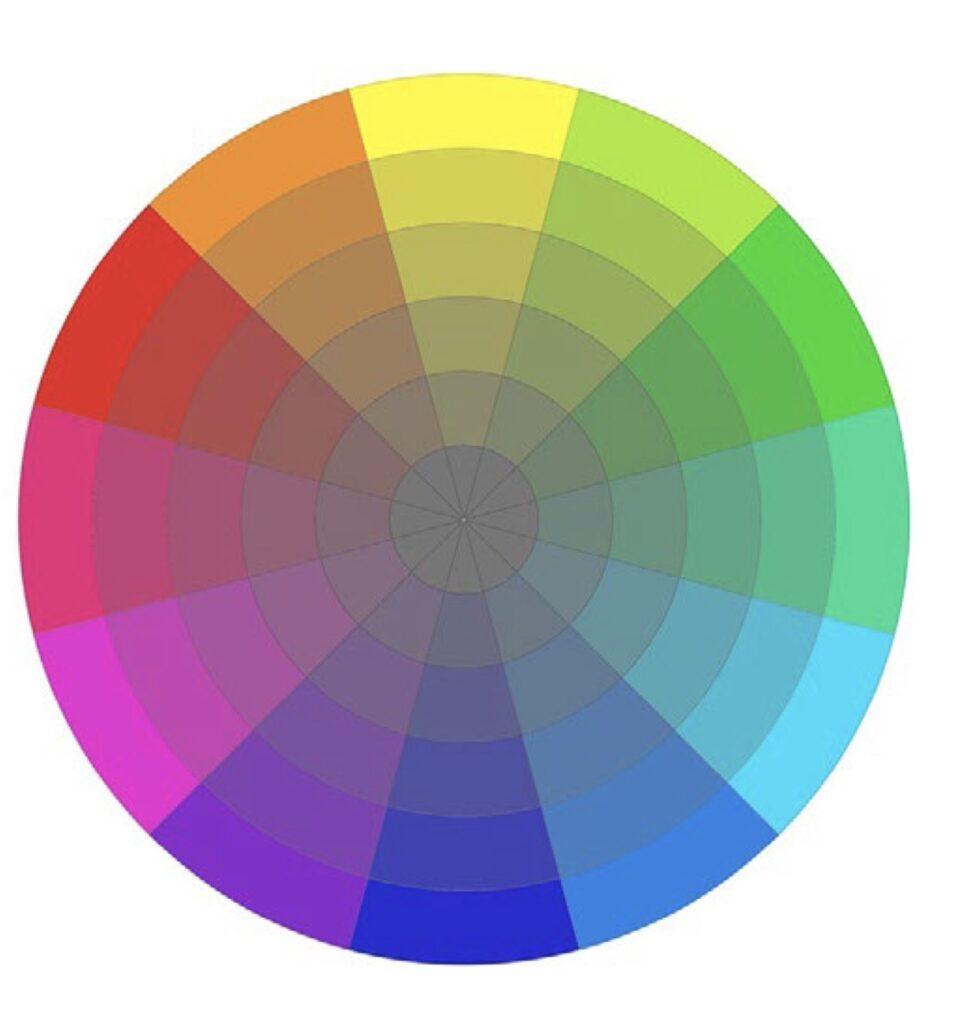 Colorimetria părului 2